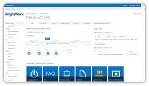 free sharepoint designer templates free sharepoint project management templates brightwork