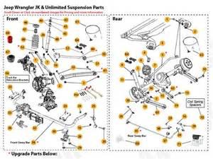 Jeep Jk Parts Jeep Suspension Parts 2007 2014 Jeep Wrangler Jk And