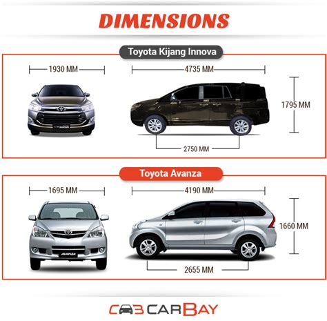 toyota innova vs avanza autos post