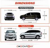 Toyota Kijang Innova 2016 Vs Grand New Avanza 2015