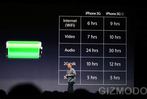 iphone 3gs release date iphone 3gs price release date and specs announced technabob