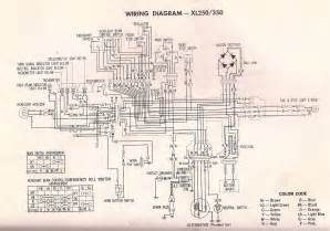 cb360 wiring diagram cb360 chopper wiring diagram mifinder co