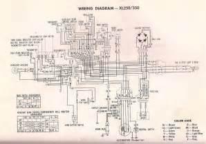 r4l xl350 wiring diagram and xl250