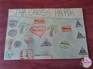 themes for an english project end of the year project idea literary theme park the