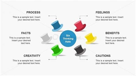Best Six Hat Thinking Powerpoint Templates Free Design Thinking Powerpoint Template