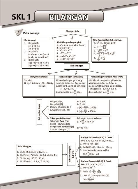 And Easy With Master Matematika Smp Kelas Viii pintar matematika cara master smp kelas vii viii ix book