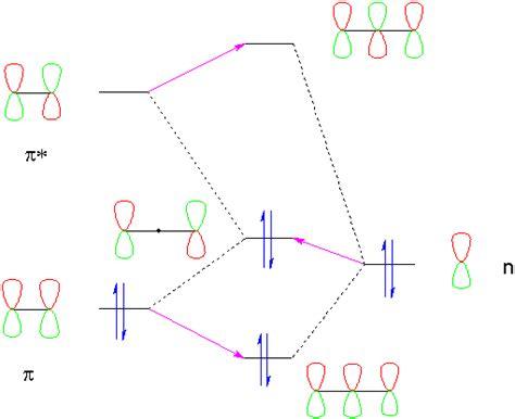 orbital diagram for fluorine perturbation mo theory part 2