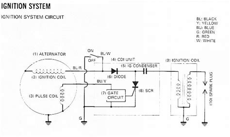 johnson outboard kill switch wiring wiring diagram with