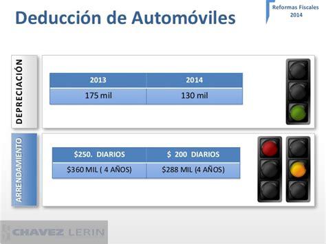 deduccion fiscal empresa de arrendamiento efectos de la reforma fiscal 2014