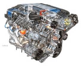 Zr1 Fuel System The Of A Corvette Zr1 For Sale Autoevolution