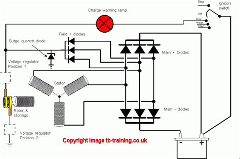 alternator electrical diagram alternator wiring