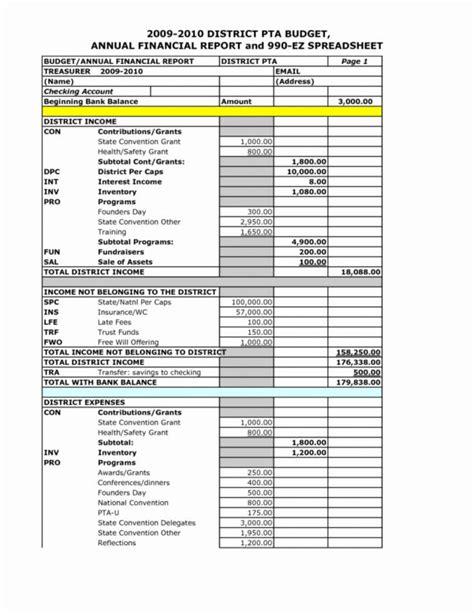 Treasurer S Report Excel Spreadsheet Google Spreadshee Treasurer Report Template Excel