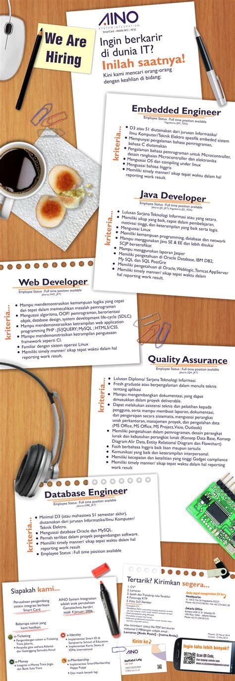 lowongan kerja fashion design jakarta jobs page 4 jogja digital valley