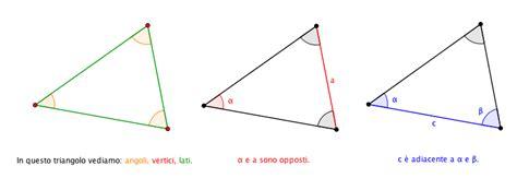 somma degli angoli interni di un triangolo isoscele triangolo scaleno isoscele equilatero classificazione