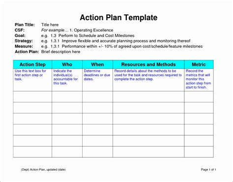 Sle Action Plan Template Excel Uvwal Luxury Action Plan Template Employee Performance Improvement Plan Template Excel