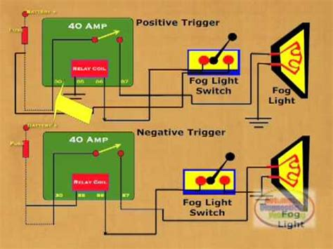 wire relay fog lights youtube
