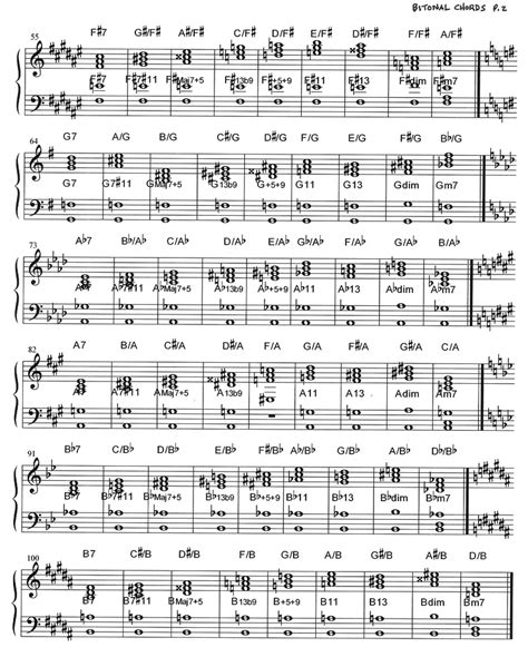 piano chord progression chart printable piano chord progressions 2015confession