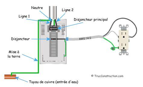 circuit electrique maison 4164 symbole electrique maison avie home