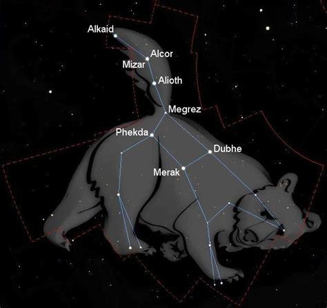 great constellation definition gt constellation of ursa major great