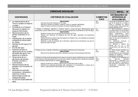 minedu programaciones jec cta 3 secundaria minedu jec programaciones de comunicacion jec