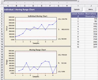 qa dashboard template excel exles for quality assurance kpis management tools