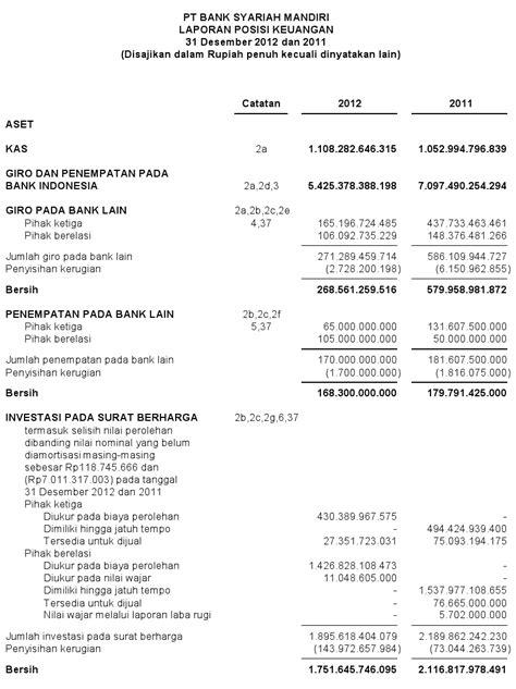 contoh laporan keuangan bank syariah akuntansi itu mudah