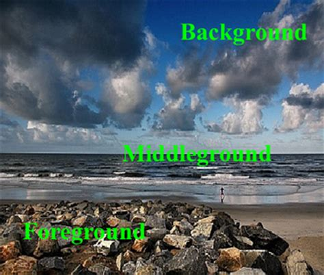 foreground vs background foreground middleground and background 2d foundations