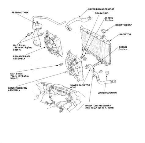 honda civic automatic transmission filter imageresizertool com 2003 honda civic transmission drain plug imageresizertool com
