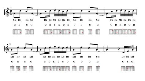 drum pattern for see you again guitar see you again fast furious 7 sheet music