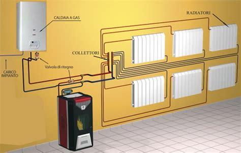 camino collegato ai termosifoni stufe a pellet termosifoni e acqua calda idee green
