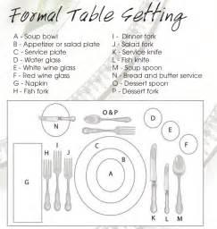table setting etiquette easy tips for table setting etiquette women s lifestyle