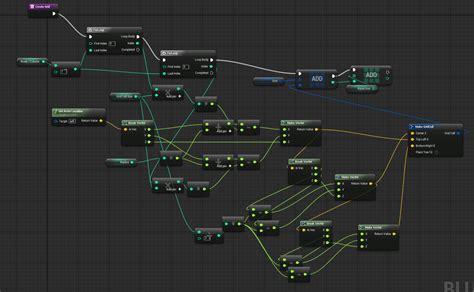 create a blueprint blueprint tutorial procedural forest creation at runtime