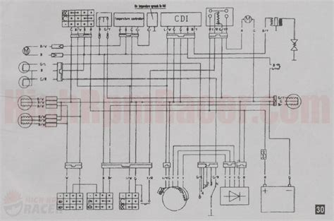 Eton 4 Wheeler Schematic Wiring Diagram Database