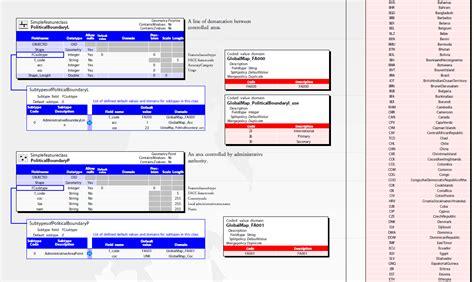 arcgis geodatabase tutorial data arcgis data model modeling geodatabase for whole world