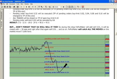 swing trading success rates live futures trading signals