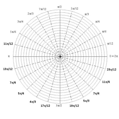 How To Make A Paper Polar - polar graph paper new calendar template site