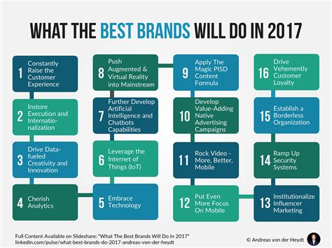 branding design trends 2017 what the best brands will do in 2017 bcs itera
