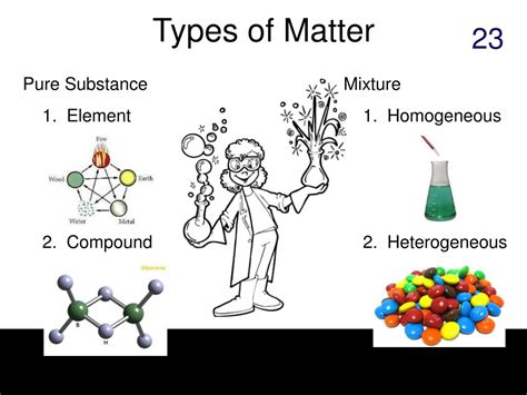 what are the kinds of matter ppt regents chemistry powerpoint presentation id 283951