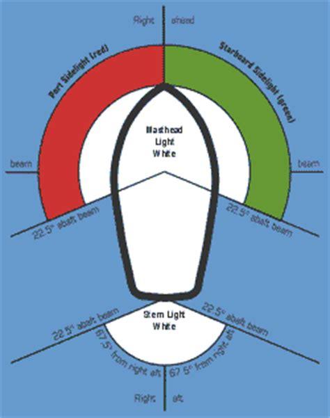 boat bow navigation lights rules navigation lights maritime safety queensland