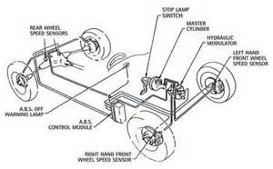 Brake By Wire System Pdf Solved 2001 Chevy Silverado 4 Wheel Drive 1500 Abs Brakes