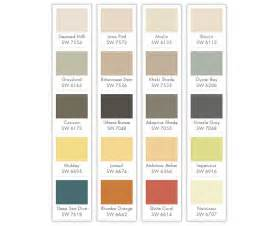 sherwin williams color schemes how to create kitchen color schemes