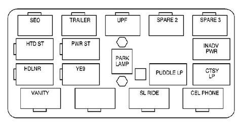 2001 yukon wiring diagram wiring diagrams schematics