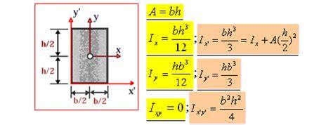 rape section in 長方形断面 三角形断面 台形断面 断面2次モーメント 断面係数 回転半径