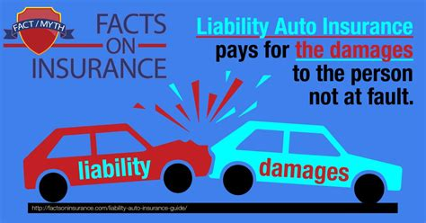 E Auto Versicherung by A Guide To Liability Auto Insurance Facts On Insurance