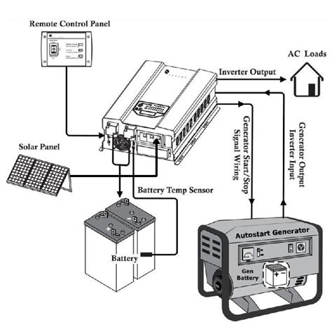 rv inverter wiring diagram voltage converter wiring