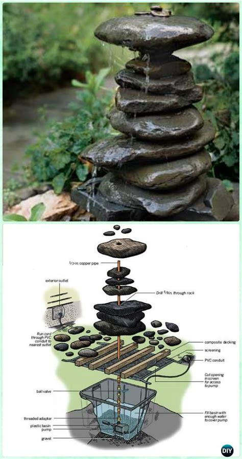 nice Water Feature Ideas For Patio #3: DIYHowto-DIY-Fountain-Landscaping-Ideas-07.jpg