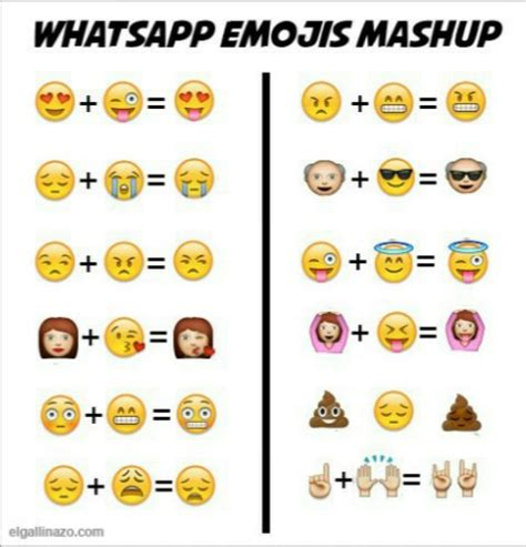 whatsapp emoticons wallpaper whatsapp emojis mushup image 2738988 by lauralai on