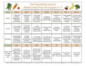 family dinner menu template bi weekly meal plan for august 6 19 the better