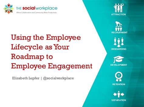 employee engagement through effective performance management a practical guide for managers books embedding employee engagement throughout the employee