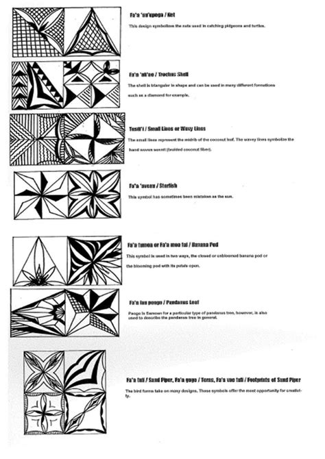 hawaiian tribal pattern meanings 690 best samoan pe a tattoos images on pinterest